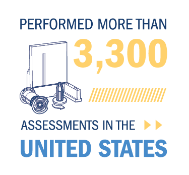 RCMD has performed more than 3,300 assessments in the United States.