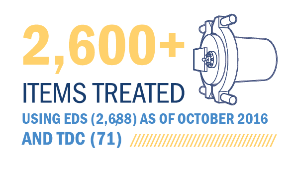 RCMD has treated more than 2,600 items using EDS as of October 2016.